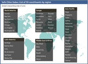 Singapore has been Listed Under the Top Safe Cities Index 2015 Whitepaper