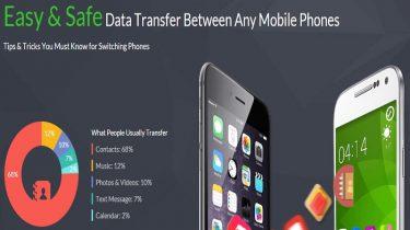 data transfer between mobiles