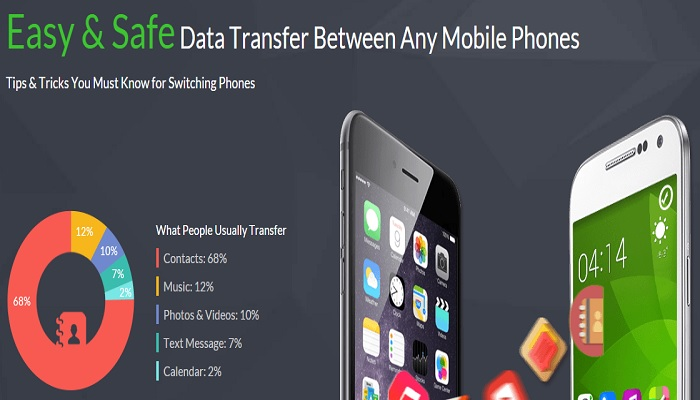 data transfer between mobiles