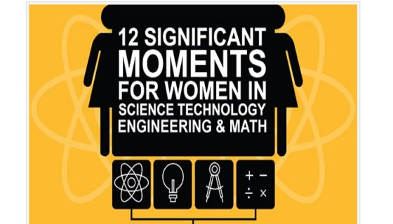 12 Significant Moments for Women in Science and Technology Infographic