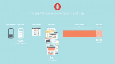 Opera Mini Saves Battery