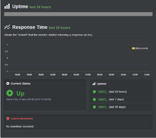 hostgator-uptime-new