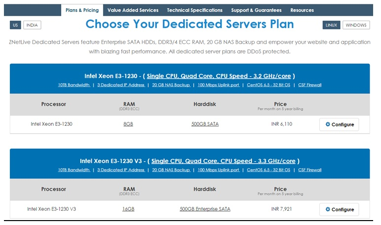 Znetlive Top Best Dedicated Server Hosting Provider in India