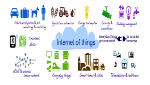 Internet of Things Applications Area | IoT Applications