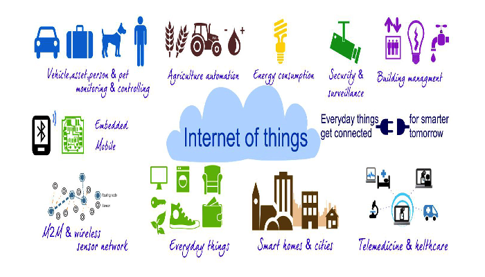 internet of things applications area