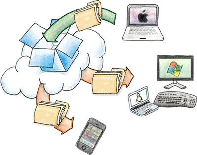Download Pandora Cloud App for Windows 8 8.1 PC and MAC
