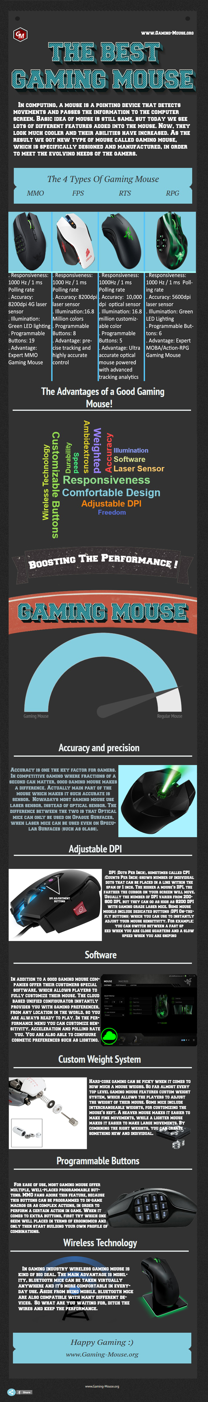 Advantages-of-the-Best-Gaming-Mouse-infographic