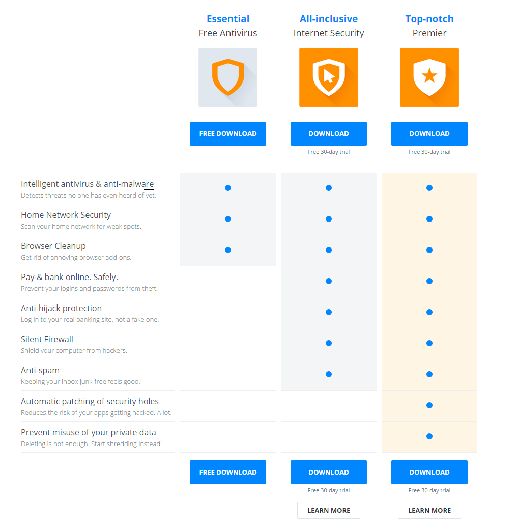 Avast Antivirus Review 2015: Best Free Antivirus Software