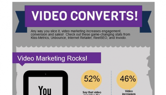 Benefits Of Video Marketing Infographic