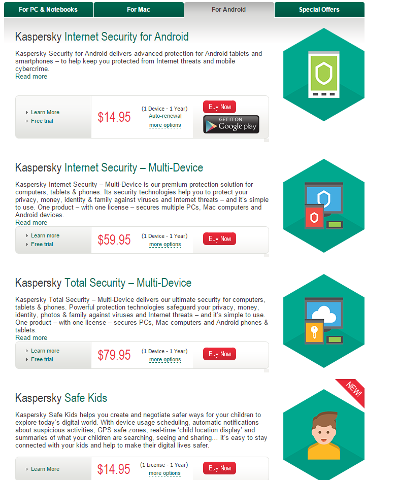 Kaspersky Lab Home Security for Android