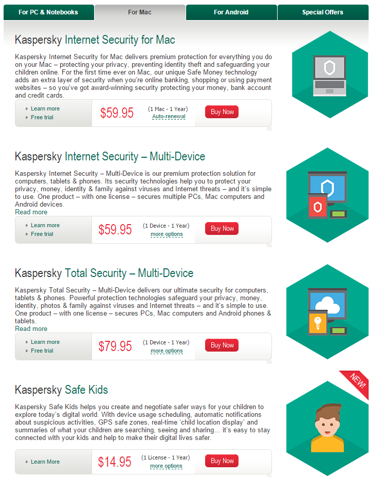 Kaspersky Lab Home Security for MAC