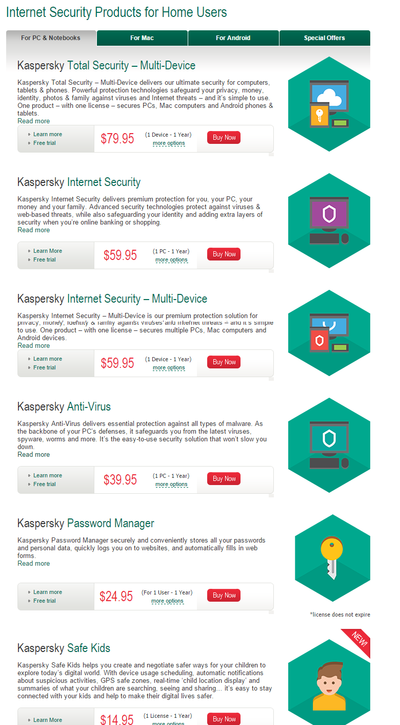 Kaspersky Lab Home Security