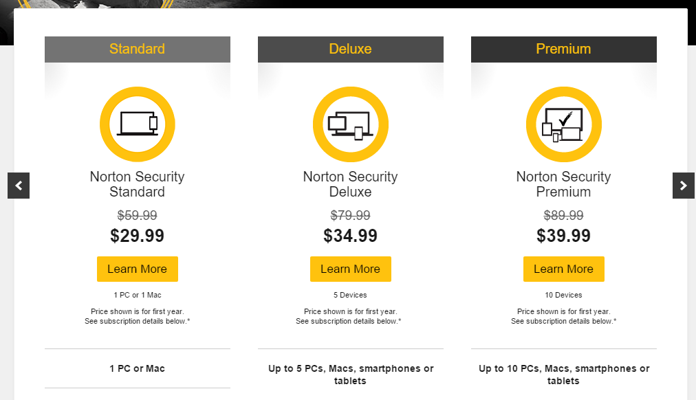 Norton Software Norton Products and Services Plans