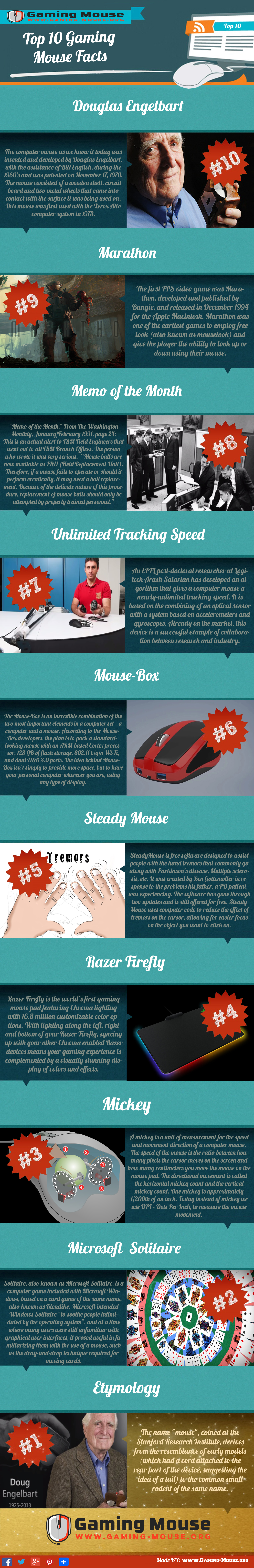 Top-10-Gaming-Mouse-Facts (1)