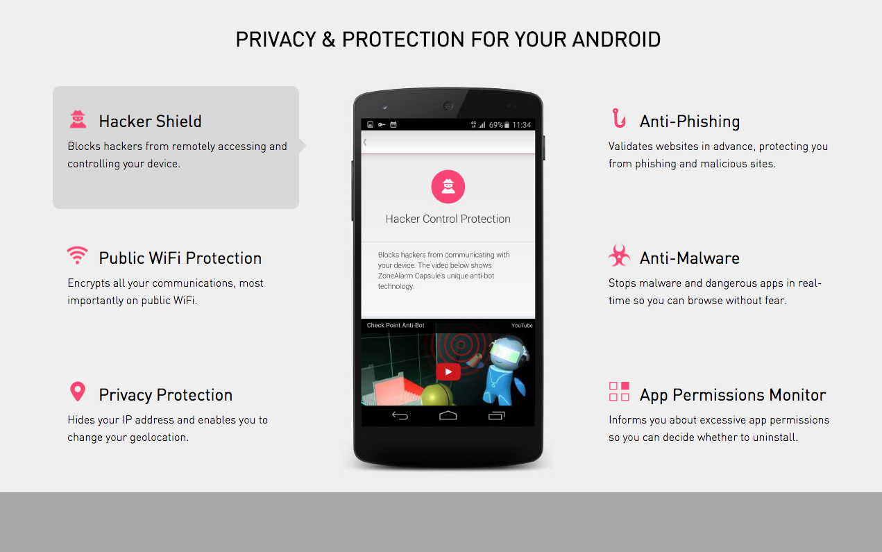 ZoneAlarm Android Security