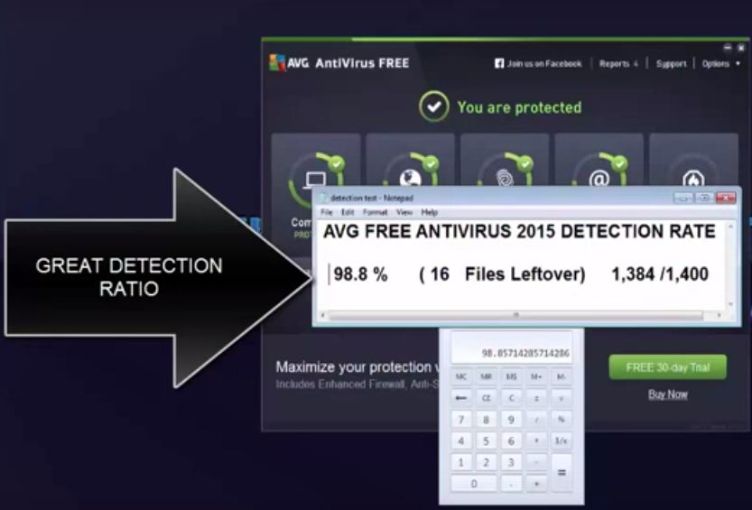 avg-antivirus-detection