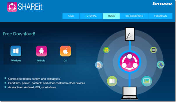 Official Shareit for PC Download - Windows 7/8/8.1 - TechNoven
