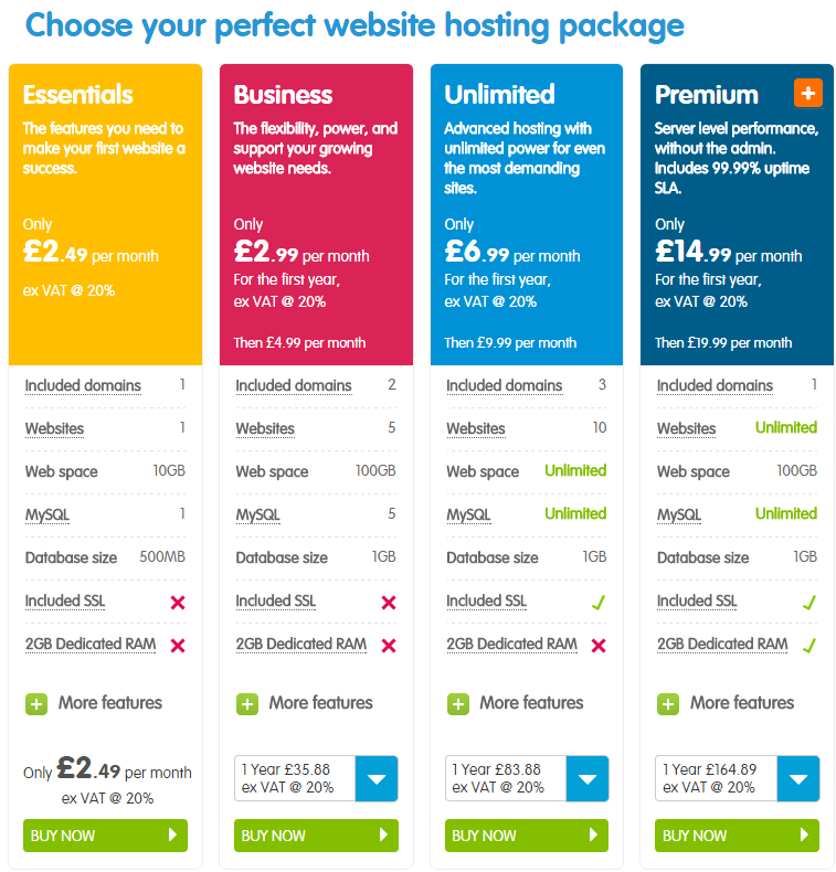 123-reg-UK-web-hosting-plans
