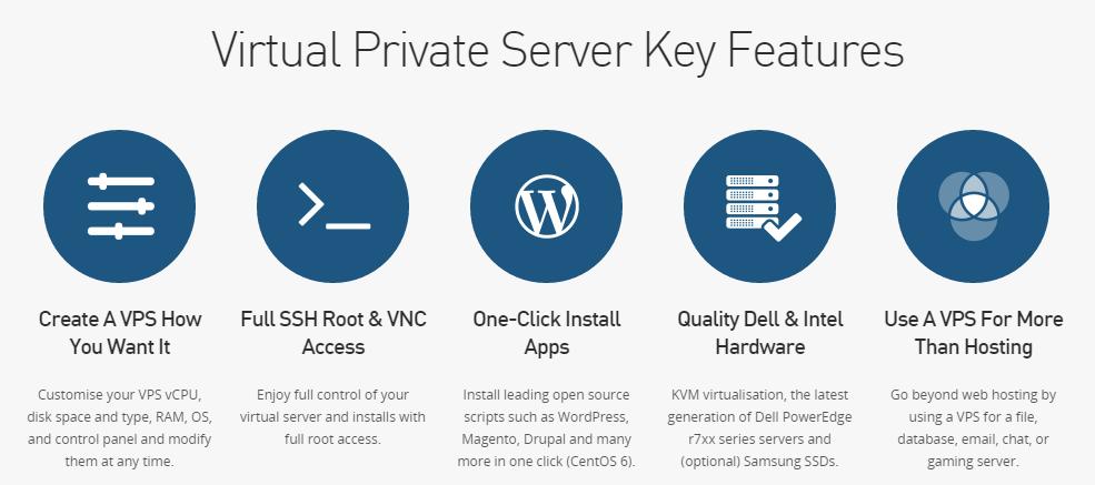 Heart-Internet-VPS-features