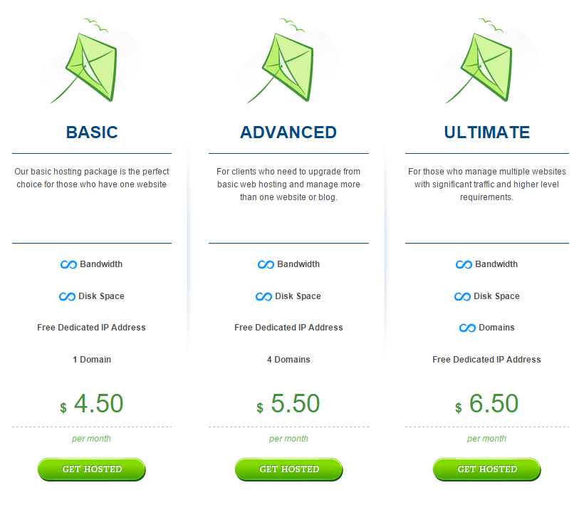 Hostwinds-Unlimited-Web-Hosting