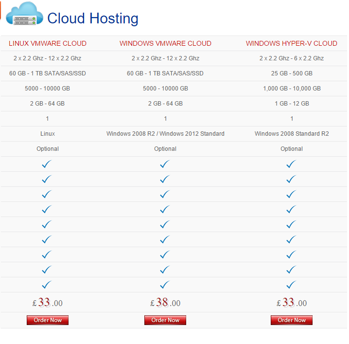 Web-Hosting-UK-Cloud-Hosting