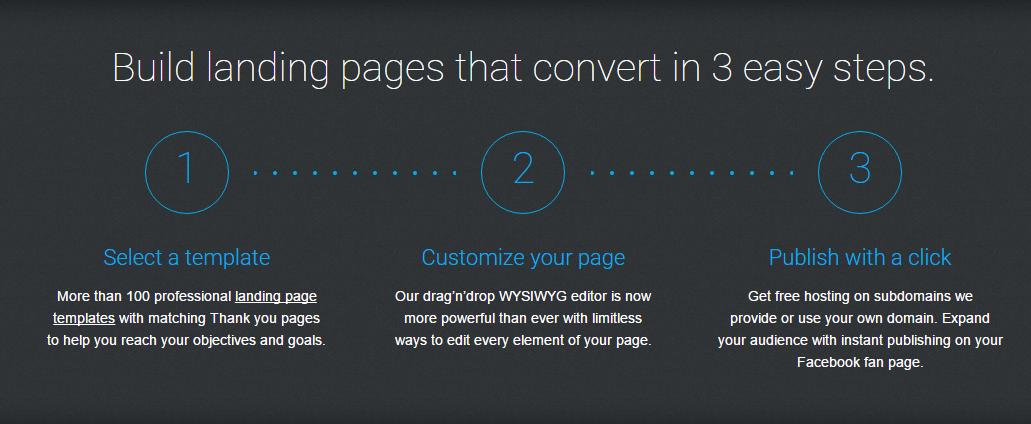 GetResponse Landing Pages Creator basics