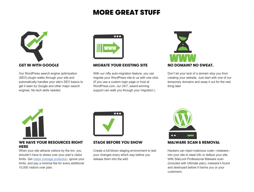 Godaddy-WordPress-Hosting-plans-features