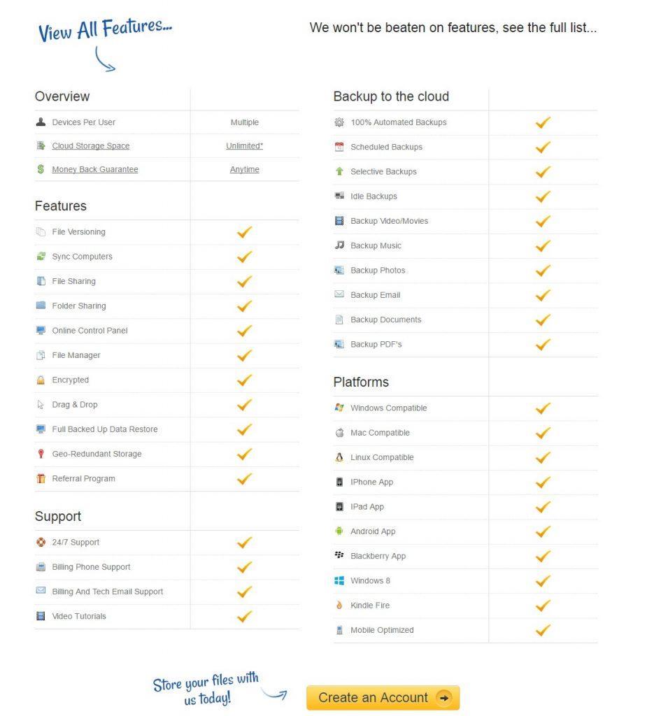 JustCloud-top-features