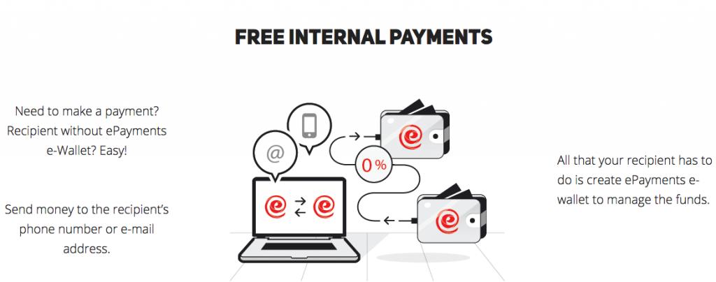 epayment-online-payment