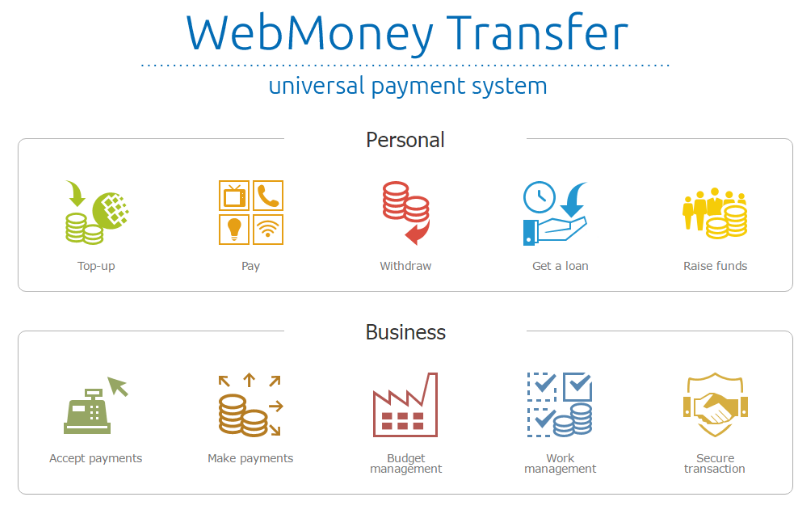 epayment-transfer-money