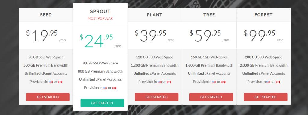 greengeeks-reseller-hosting-plans-1024x382