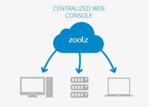 Zoolz Review Unlimited Lifetime : BackUp With Zoolz
