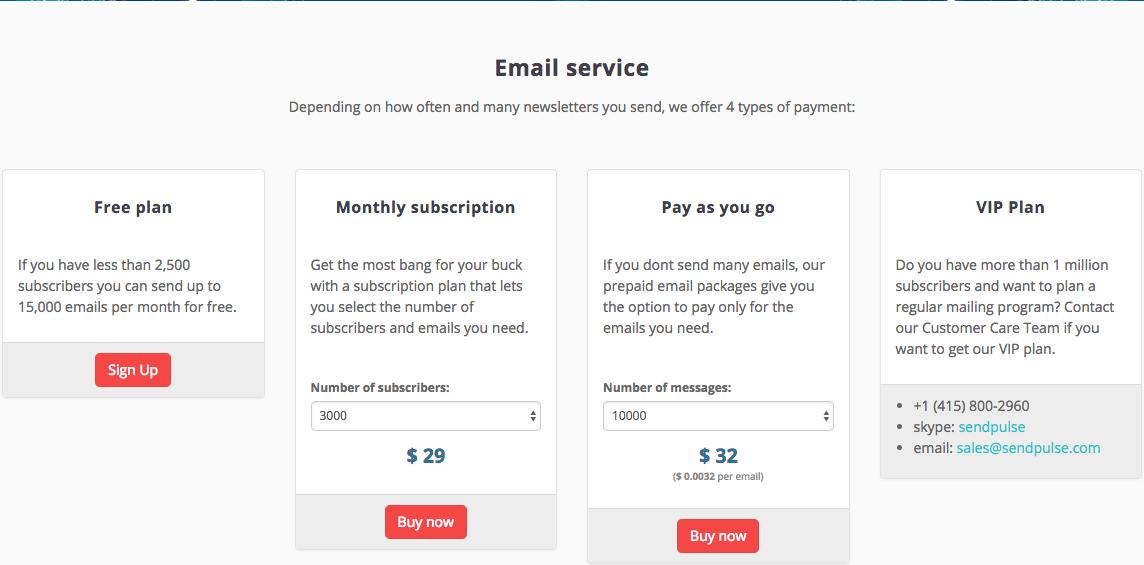 Sendpulse payment