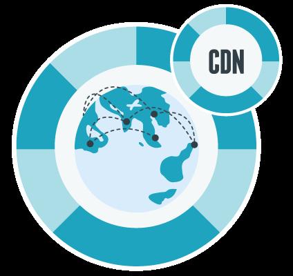 CDN Service