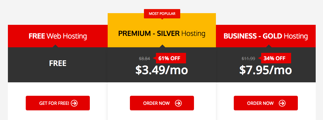 000webhost Pricing
