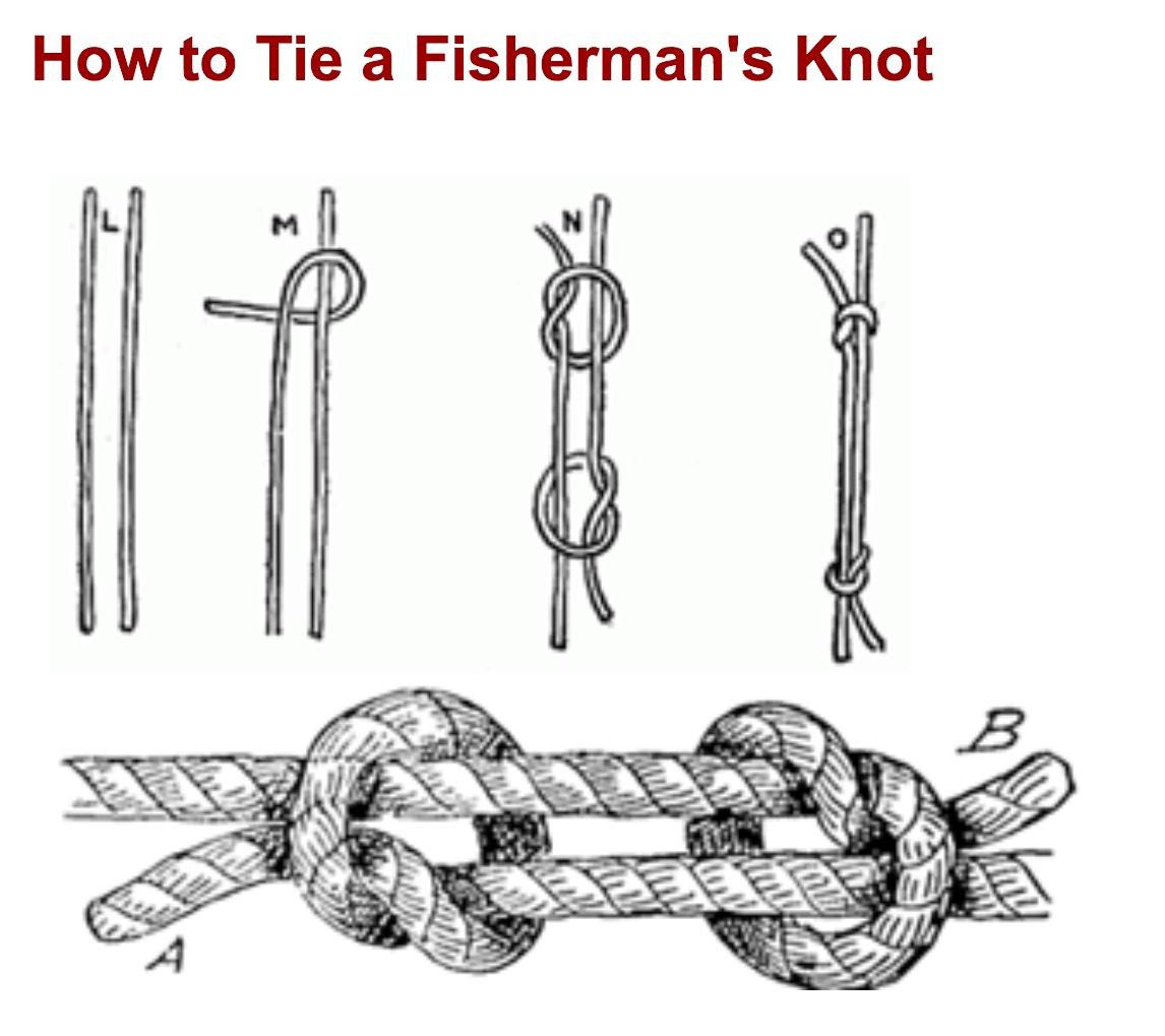 Fisherman's Knot tie