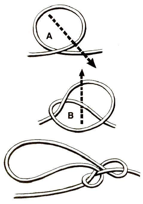 man harness knot