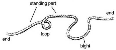 how to tie a rope knot