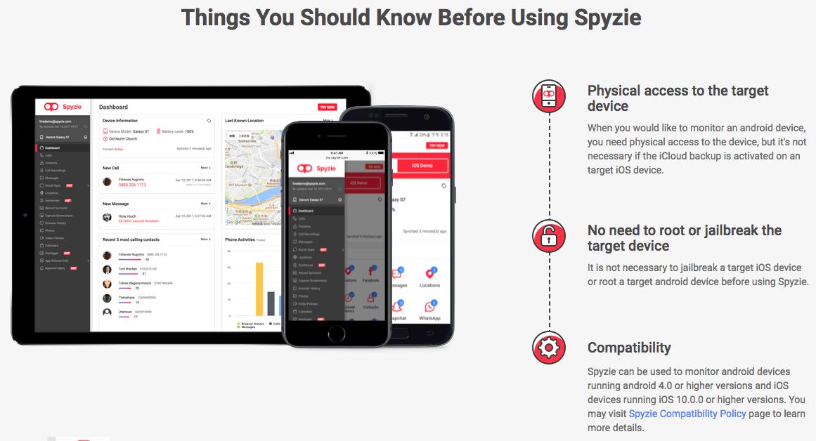 Uses of Spyzie