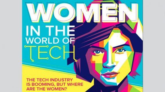 Women-tech