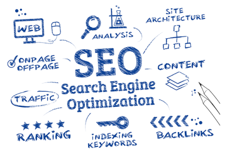 SEO Service in Hyderabad