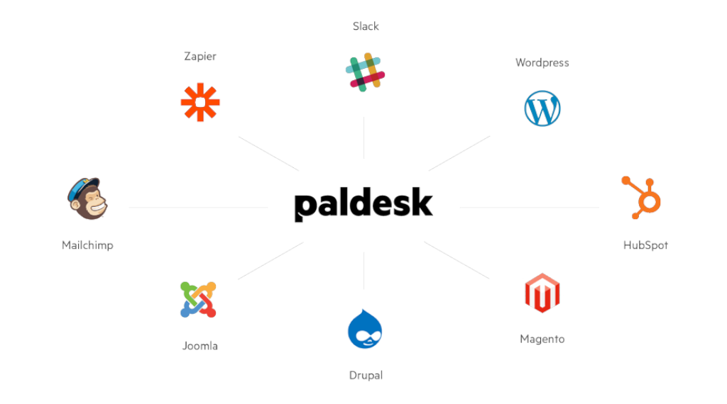paldesk integrations