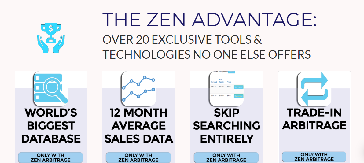 Zen Arbitrage Software