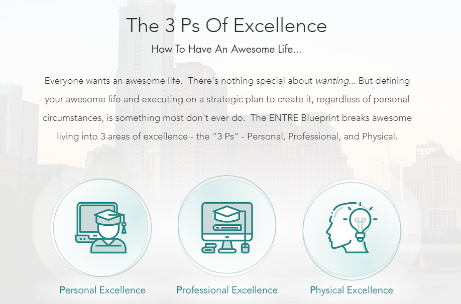 ENTRE 3Ps of Excellence