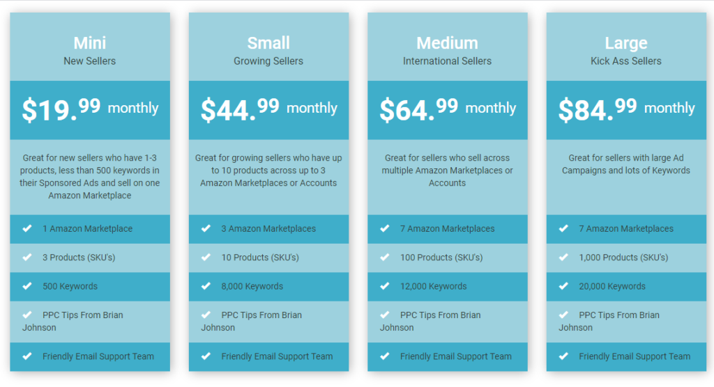 PPC Scope Pricing Packages