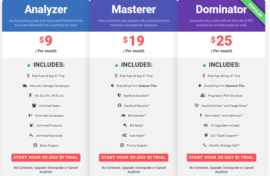 Zon.Tools Pricing Packages