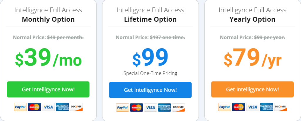 Intelligynce Pricing Packages