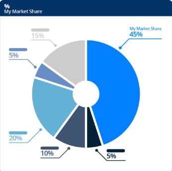 Market Tracker by Helium 10