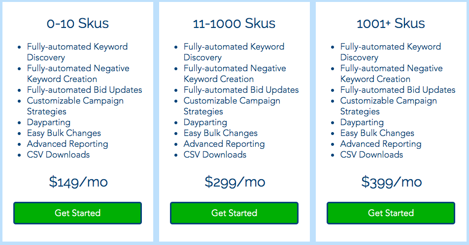 Sellozo Pricing Advertising Automation