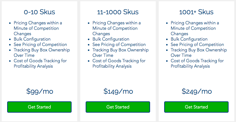 Sellozo Pricing Repricing